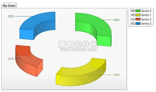 .netCHARTING预览: