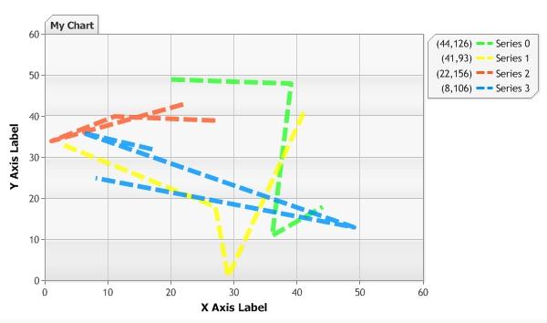 .netCHARTING预览:.netCHARTING图表控件