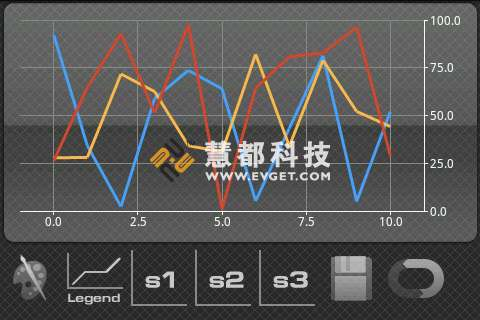 aiCharts for Android预览: