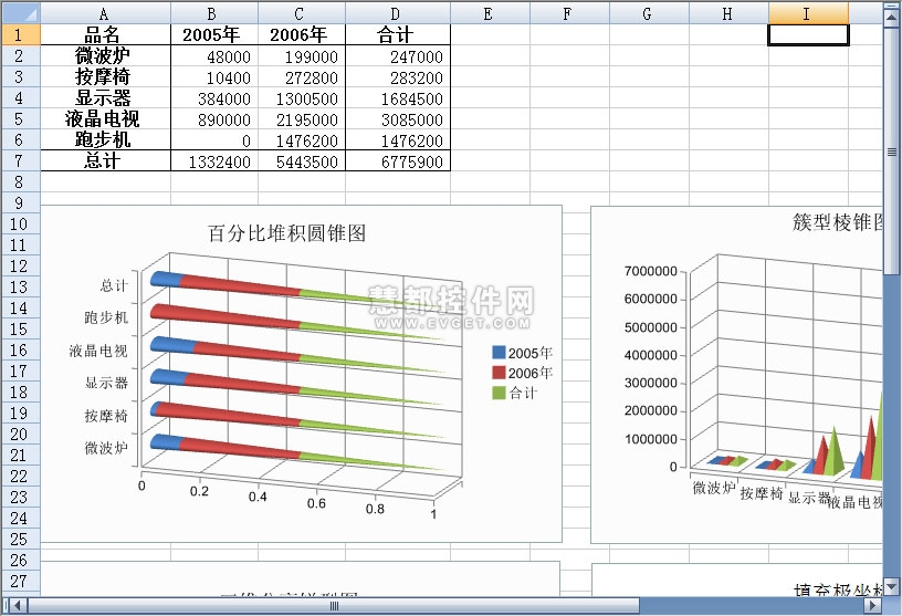 Spread for WinForms预览:图表