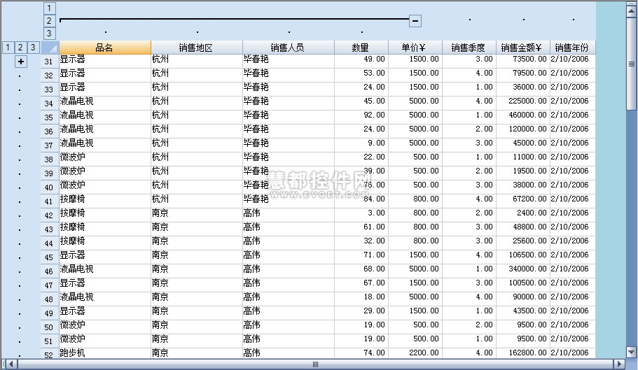 Spread for WinForms预览:Excel样式分组