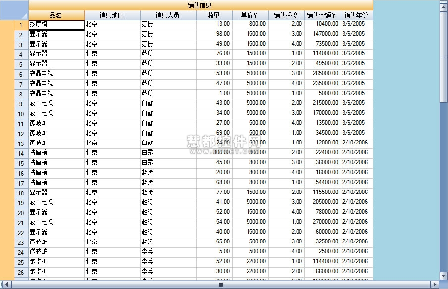 Spread for WinForms预览:多表头