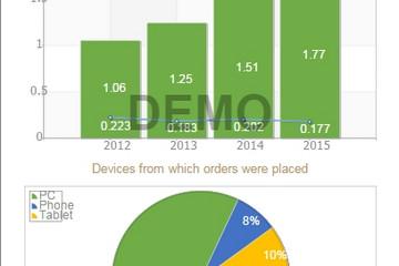 Stimulsoft Reports.JS预览:sales