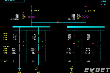 GLG Graphics Server预览:AJAX Electrical Circuit Monitoring Demo