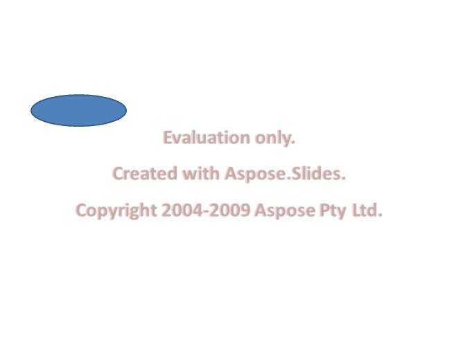 Aspose.Slides for Android via Java预览: Adding Ellipse Shape to Slide