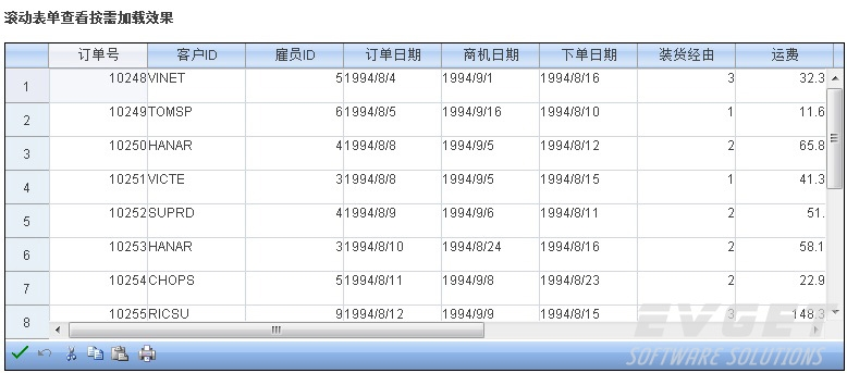 Spread for ASP.NET预览:按需载入