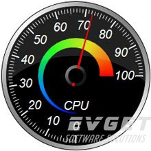 ChartDirector预览:Meters and Gauges