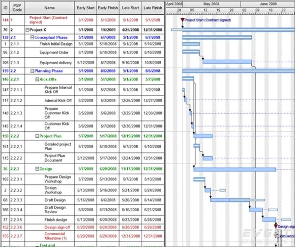 VARCHART XGantt预览:Efficient Project Management