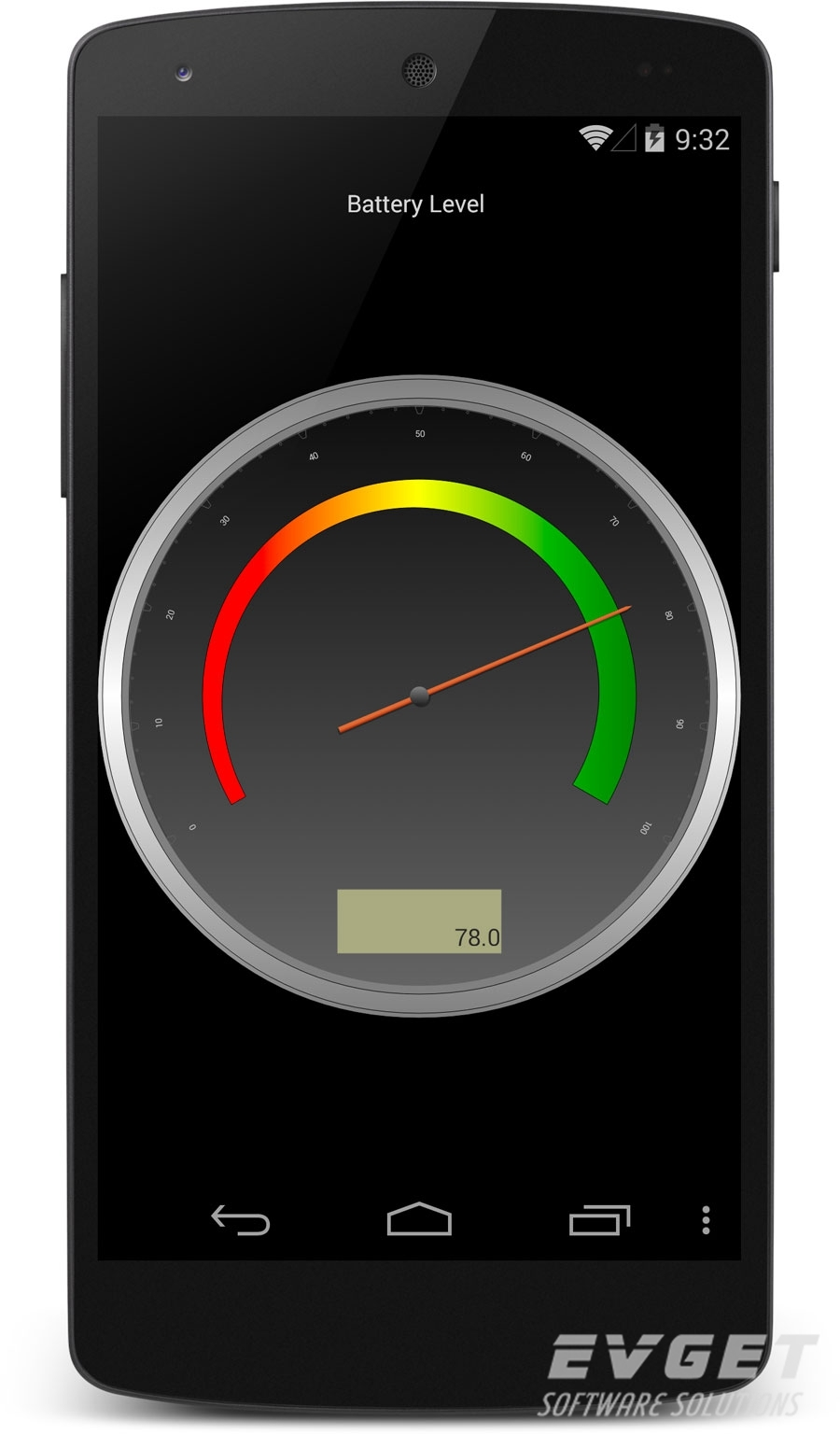 TeeChart for Xamarin.Android预览:gauge
