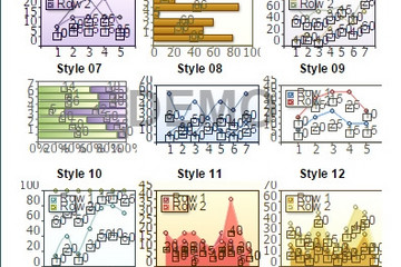 Stimulsoft Ultimate预览:Chart Styles