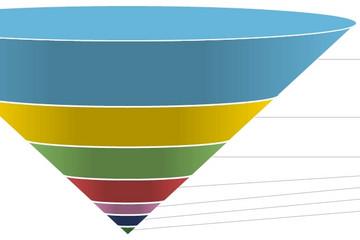 JavaScript Charts预览:3D funnel chart