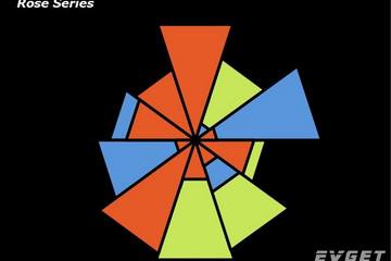 TeeChart Pro VCL/FMX预览:Wind Rose Chart
