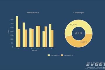 TeeChart Pro VCL/FMX预览:Bar Pie Chart