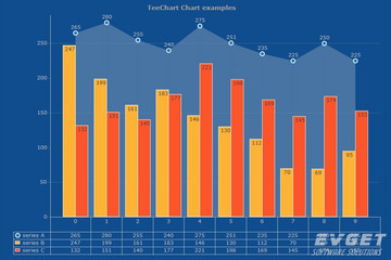 TeeChart Pro VCL/FMX预览:DataGrid