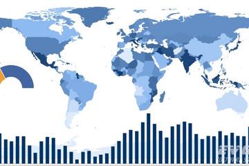 TeeChart Pro VCL/FMX预览:map Chart