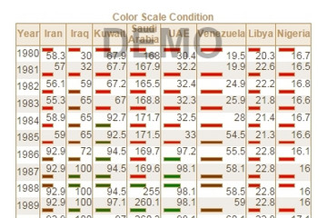 Stimulsoft Reports.Net预览:Indicators