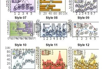 Stimulsoft Reports.Net预览:Chart Styles