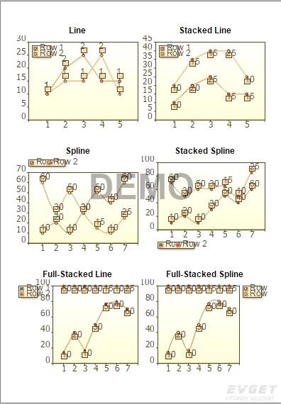 Stimulsoft Reports.Net预览:Chart Lines And Splines