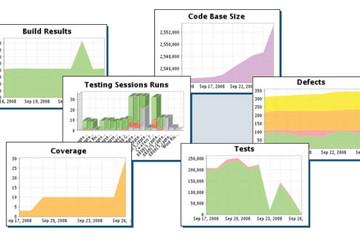Parasoft C/C++test预览:仪表板跟踪指标