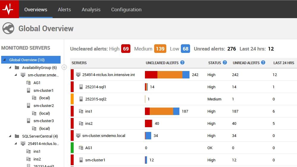 SQL Monitor预览:SQL Monitor概览