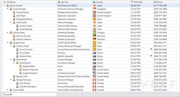 DevExpress Universal Subscription预览:WPF - Treelist