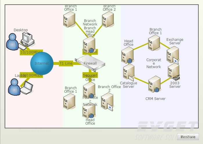 PowerCharts XT预览:drag node chart