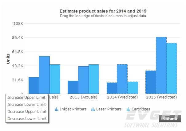 PowerCharts XT预览:visually editable chart