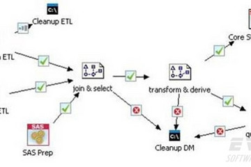 SPSS Modeler预览:deployment