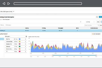 AppPulse Diagnostics预览:应用服务器调查