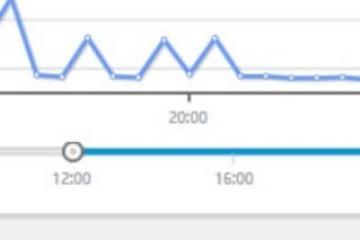 AppPulse Diagnostics预览:事务分析