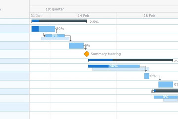 AnyGantt预览:Styling Data Grid