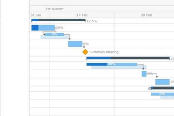 AnyGantt预览:Project Chart Editing