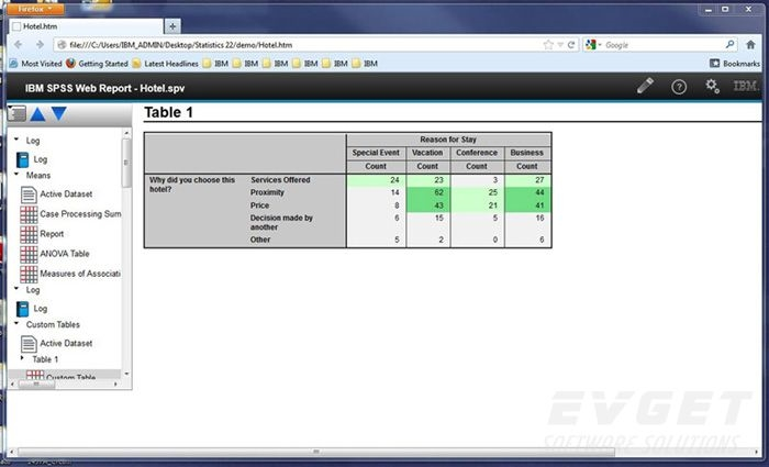 SPSS Statistics Standard预览: