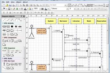 TMS Diagram Studio预览:Example of UML Sequence