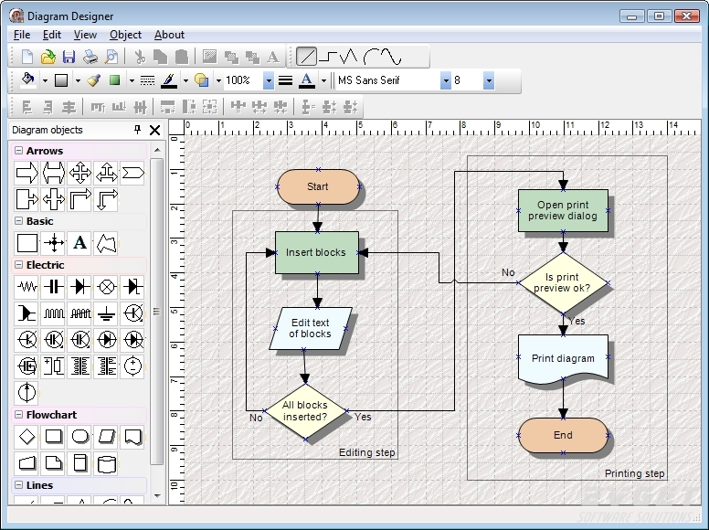 TMS Diagram Studio预览:flowchart