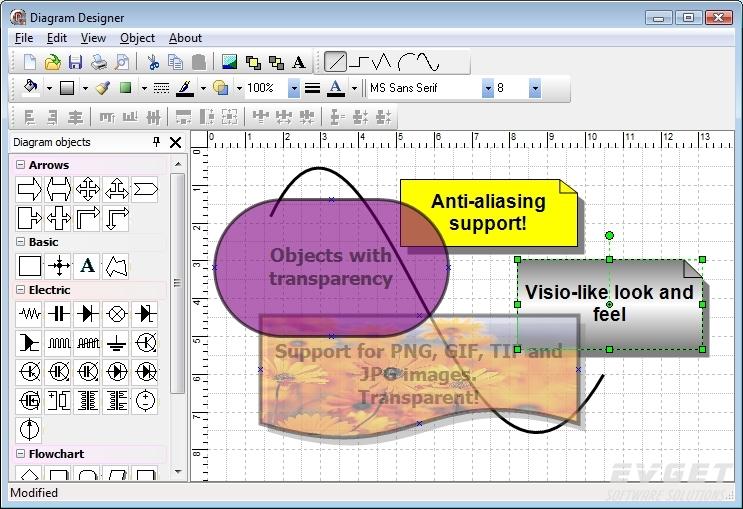 TMS Diagram Studio预览:Example of GDI+ features