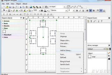 TMS Diagram Studio预览:Grouping & block libraries