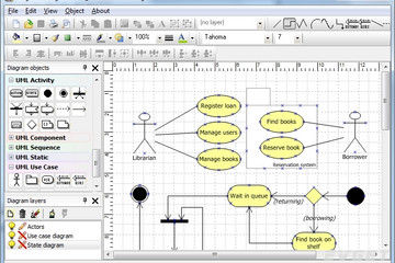TMS Diagram Studio预览:Example of UML Usecase and state