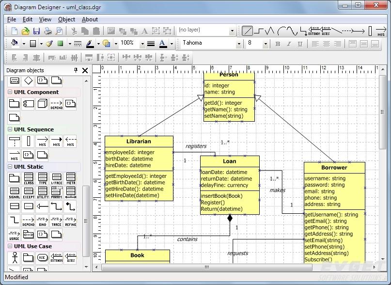 TMS Diagram Studio预览:Example of UML class
