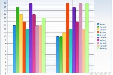 Chart FX for WPF预览:Custom Palette