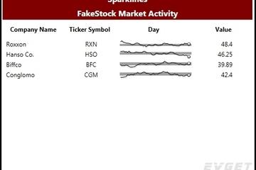 Chart FX for WPF预览:Sparkline