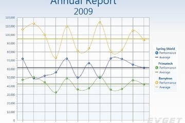 Chart FX for WPF预览:Legend Box