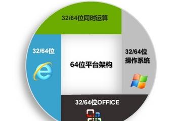 iWebOffice2015智能文档预览:iWebOffice2015智能文档