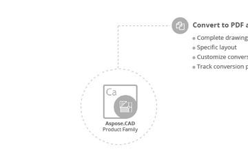 Aspose.CAD预览:Aspose.CAD