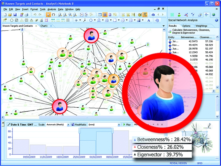 i2 Enterprise Insight Analysis预览:i2 Enterprise Insight Analysis