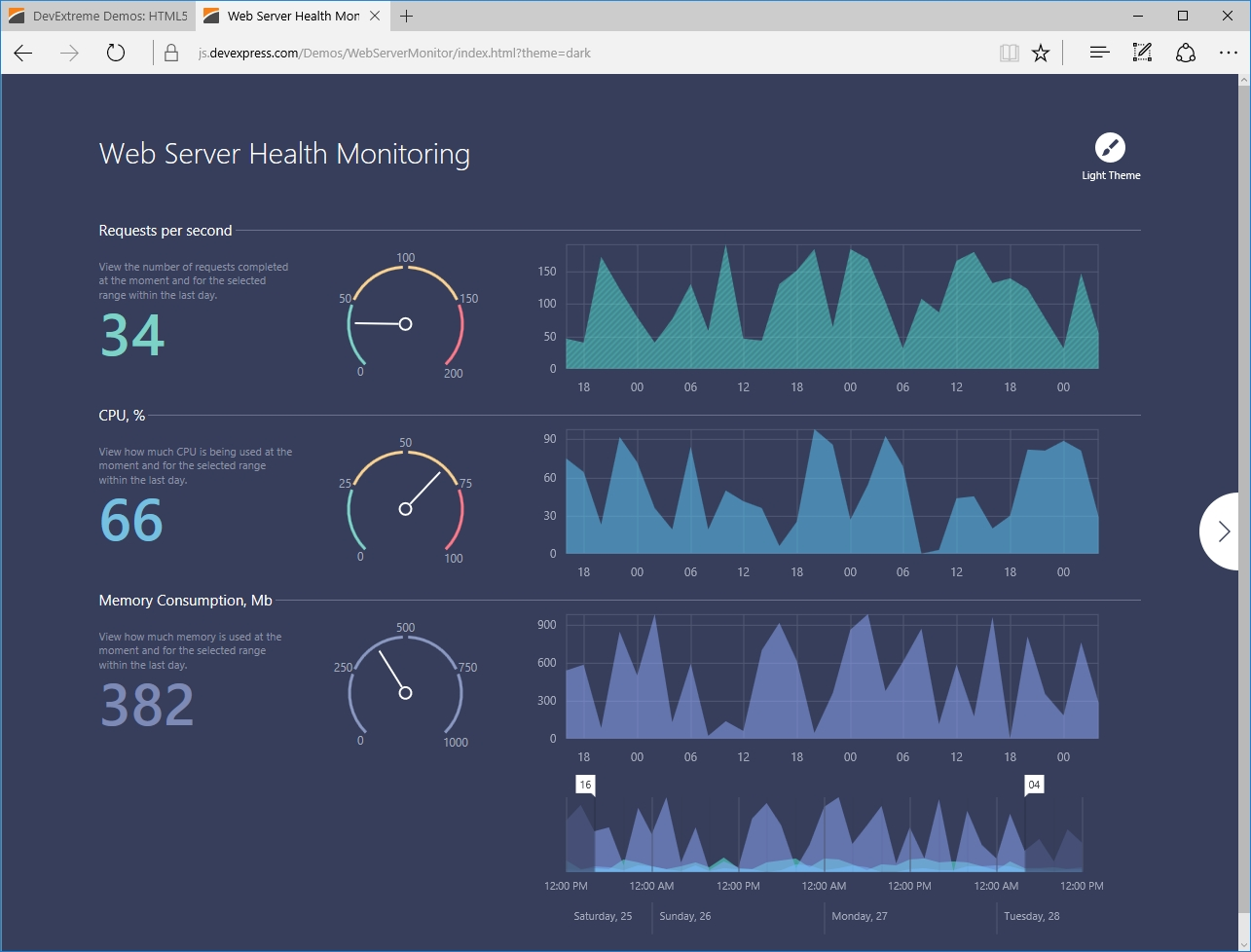 DevExtreme Complete Subscription预览:DevExpress-DevExtreme-Web-Health-Monitoring