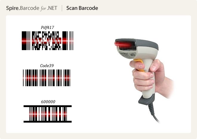 Spire.Barcode for .NET预览:2