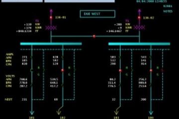 GLG Toolkit预览:GLG 电路监控演示