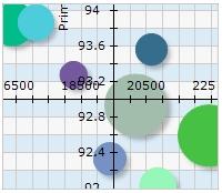 Nevron Chart for SSRS预览:chartSSRS-2