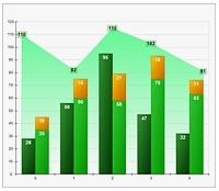 Nevron Chart for SSRS预览:chartSSRS-3